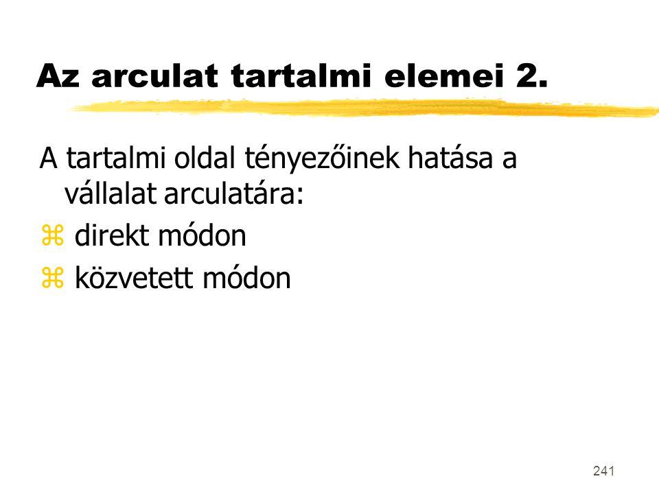 Az arculat tartalmi elemei 2.