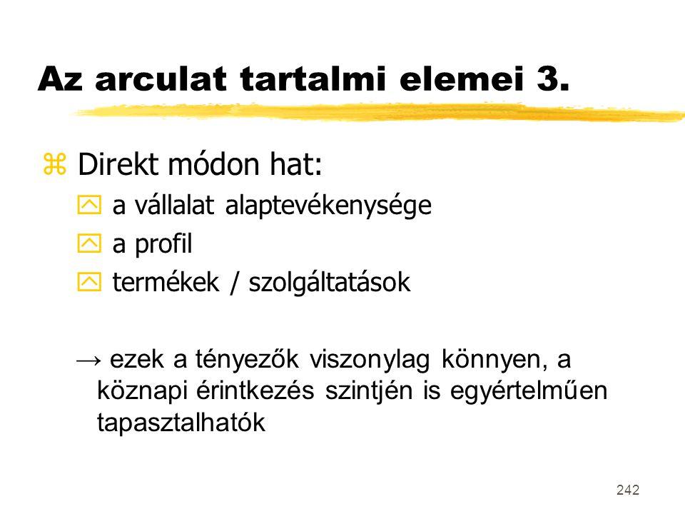 Az arculat tartalmi elemei 3.