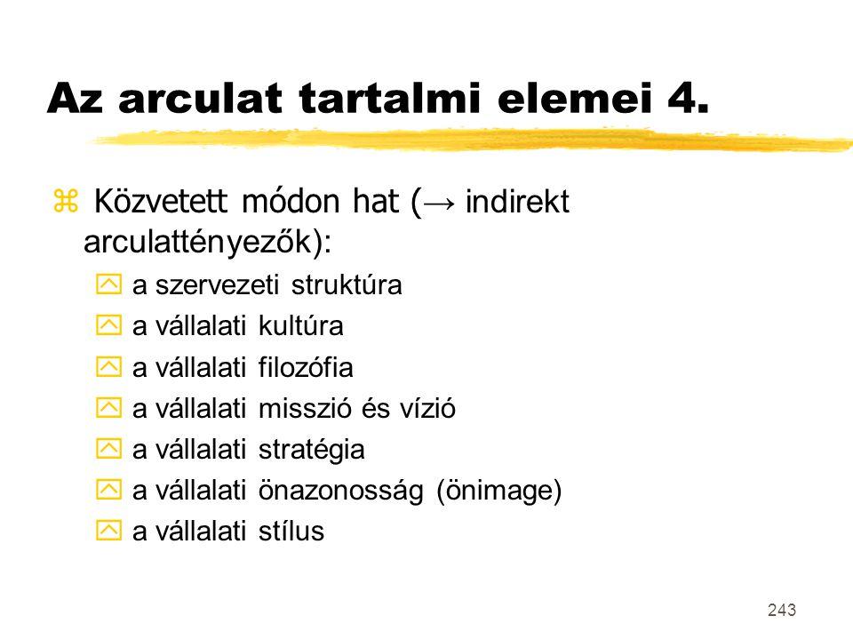 Az arculat tartalmi elemei 4.