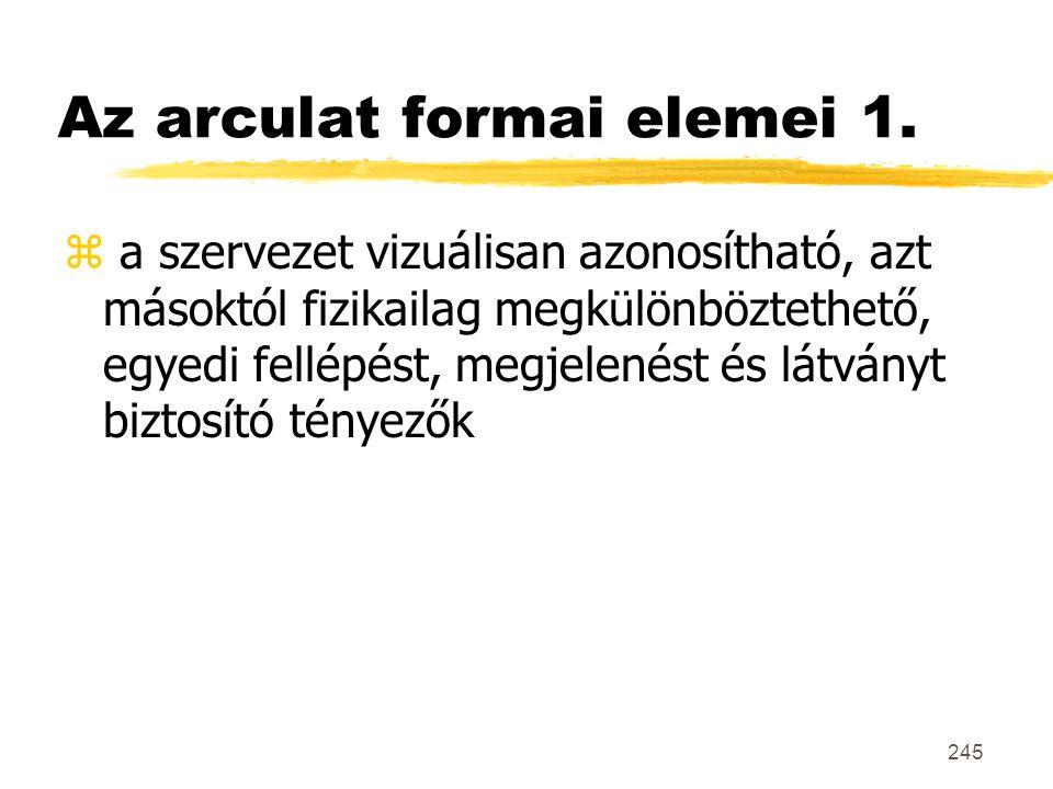 Az arculat formai elemei 1.