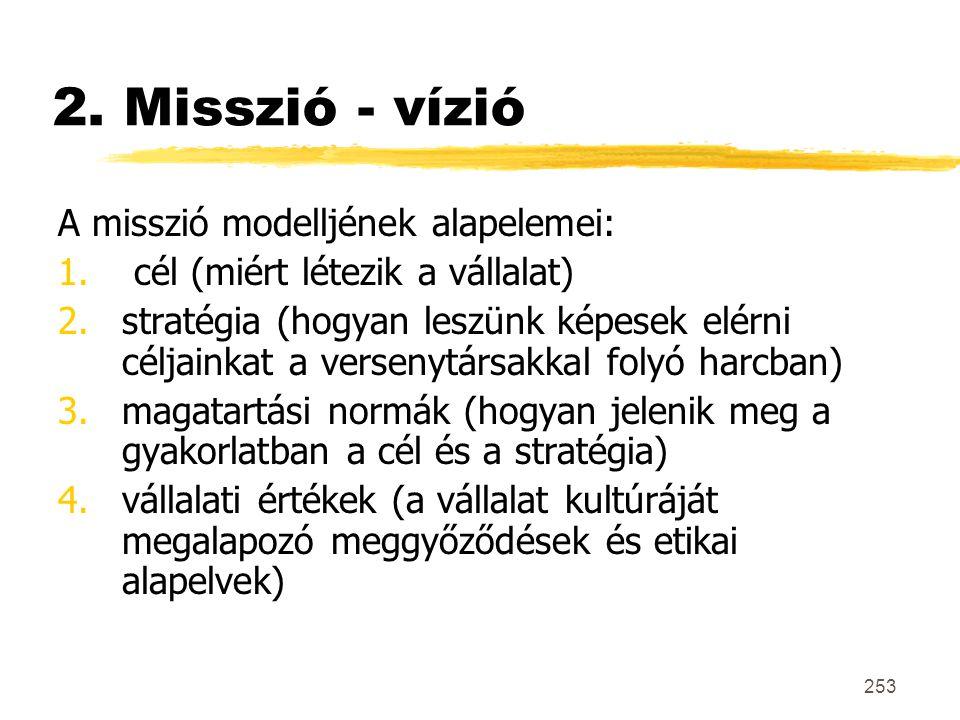 2. Misszió - vízió A misszió modelljének alapelemei: