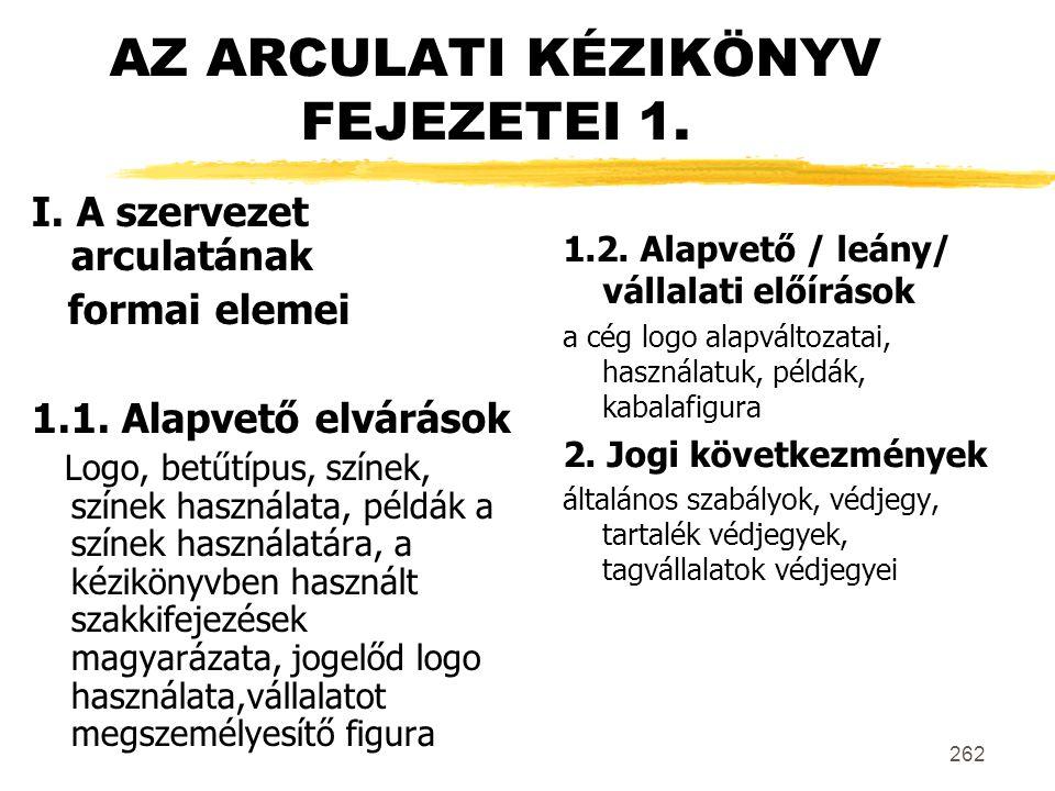AZ ARCULATI KÉZIKÖNYV FEJEZETEI 1.