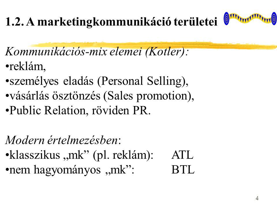 1.2. A marketingkommunikáció területei