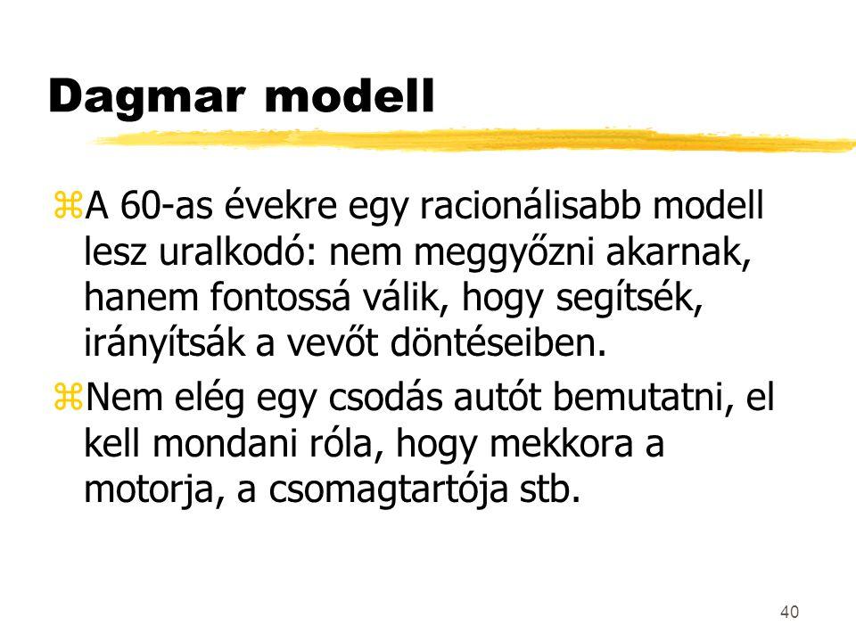Dagmar modell