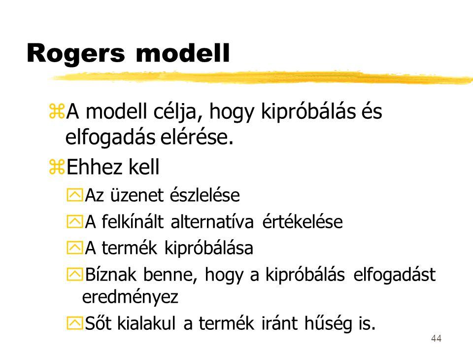 Rogers modell A modell célja, hogy kipróbálás és elfogadás elérése.