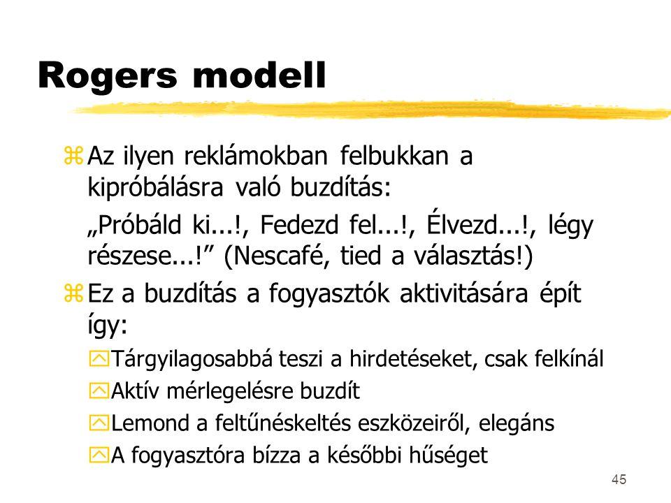 Rogers modell Az ilyen reklámokban felbukkan a kipróbálásra való buzdítás: