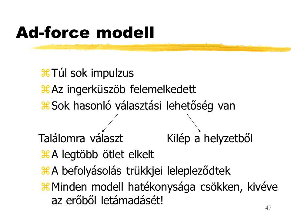 Ad-force modell Túl sok impulzus Az ingerküszöb felemelkedett
