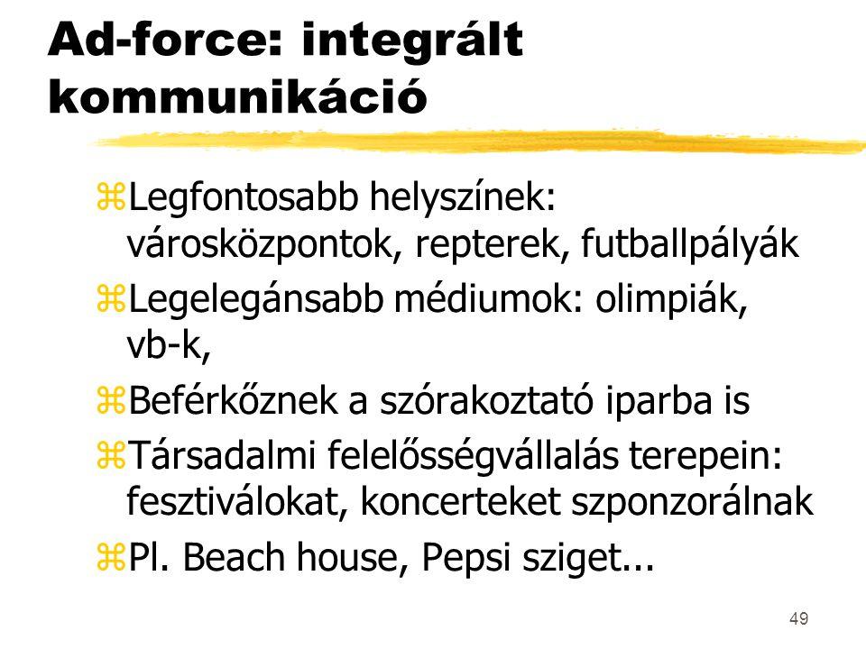 Ad-force: integrált kommunikáció