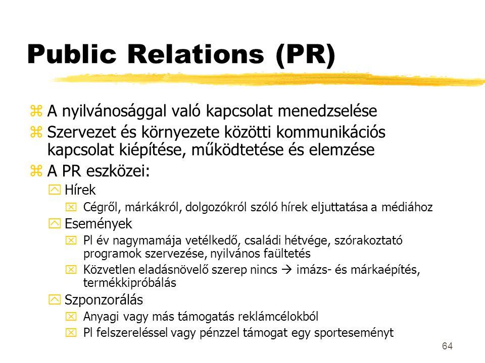 Public Relations (PR) A nyilvánosággal való kapcsolat menedzselése