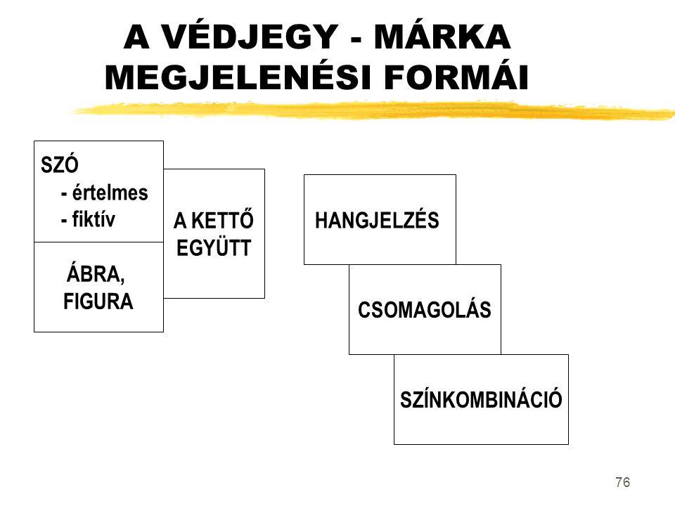 A VÉDJEGY - MÁRKA MEGJELENÉSI FORMÁI