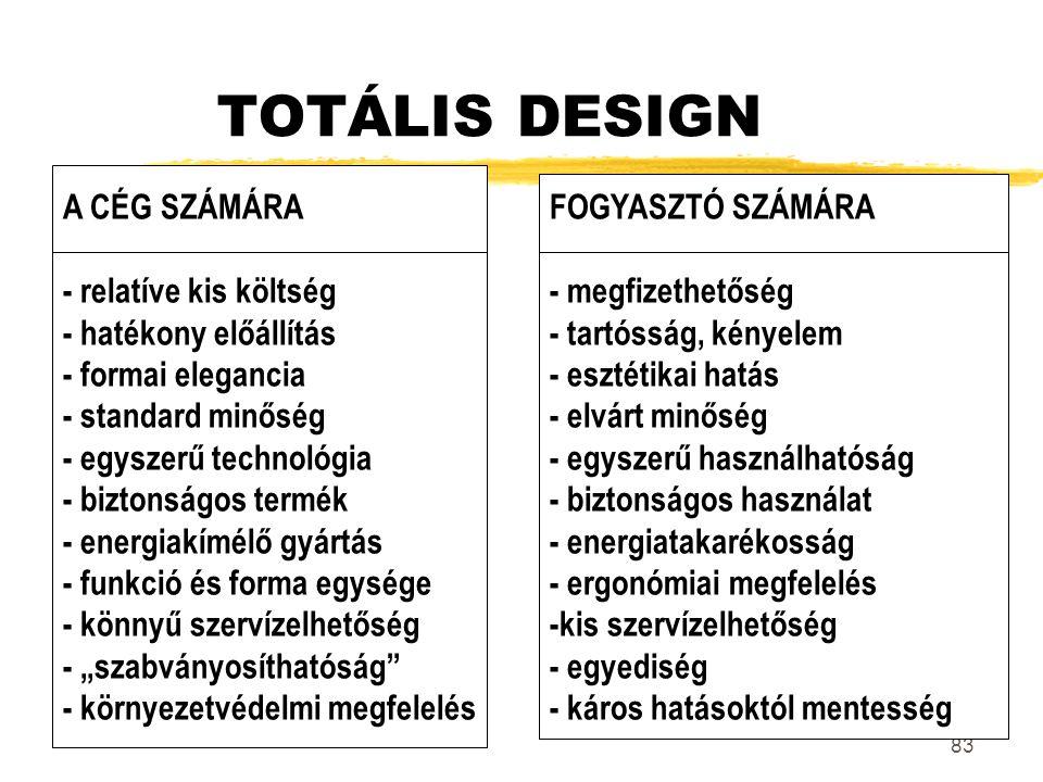 TOTÁLIS DESIGN A CÉG SZÁMÁRA FOGYASZTÓ SZÁMÁRA - relatíve kis költség