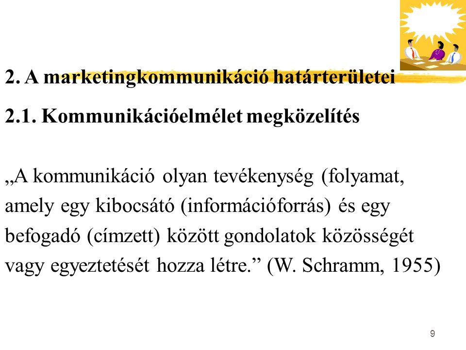 2. A marketingkommunikáció határterületei