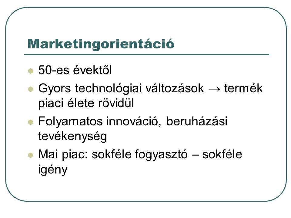 Marketingorientáció 50-es évektől