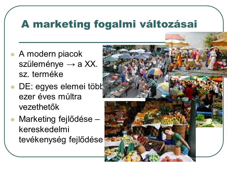 A marketing fogalmi változásai