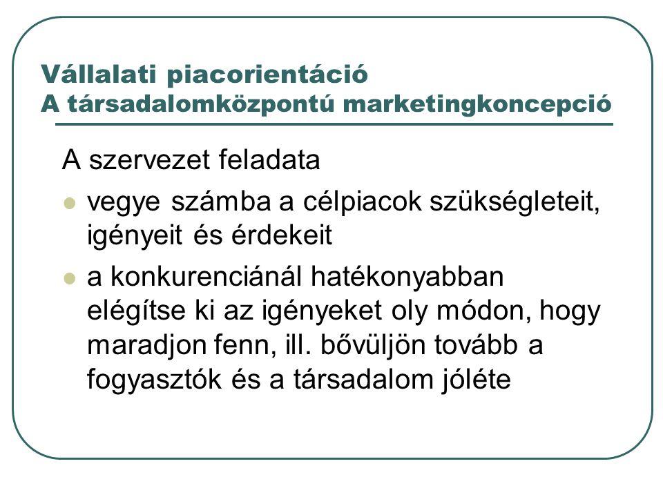 Vállalati piacorientáció A társadalomközpontú marketingkoncepció