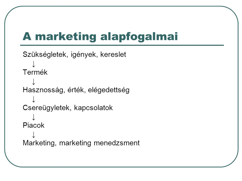 A marketing alapfogalmai