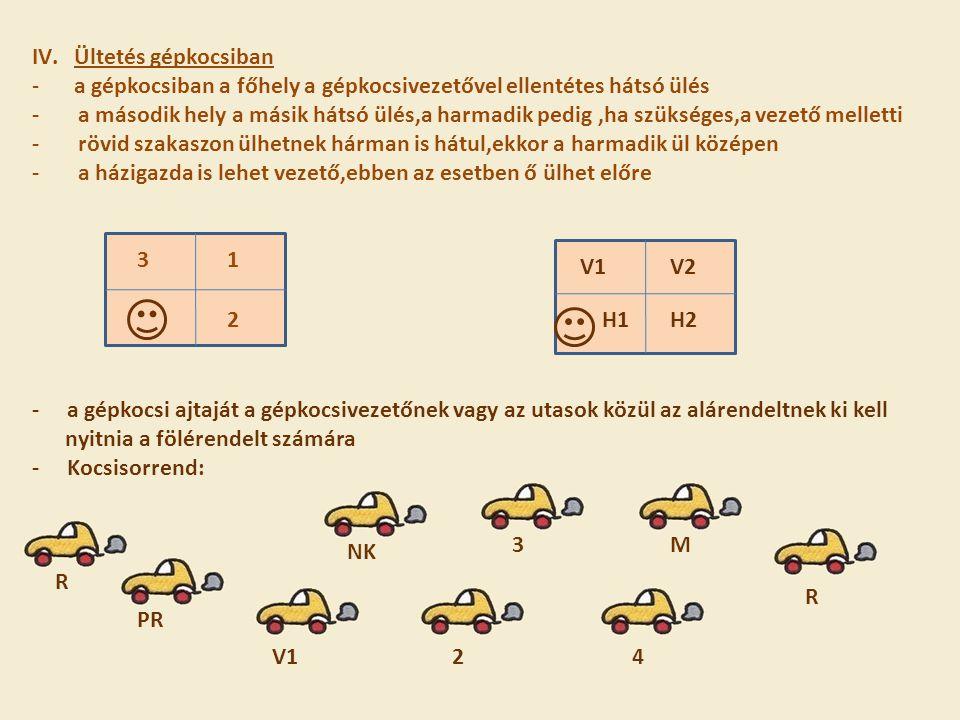 Ültetés gépkocsiban a gépkocsiban a főhely a gépkocsivezetővel ellentétes hátsó ülés.