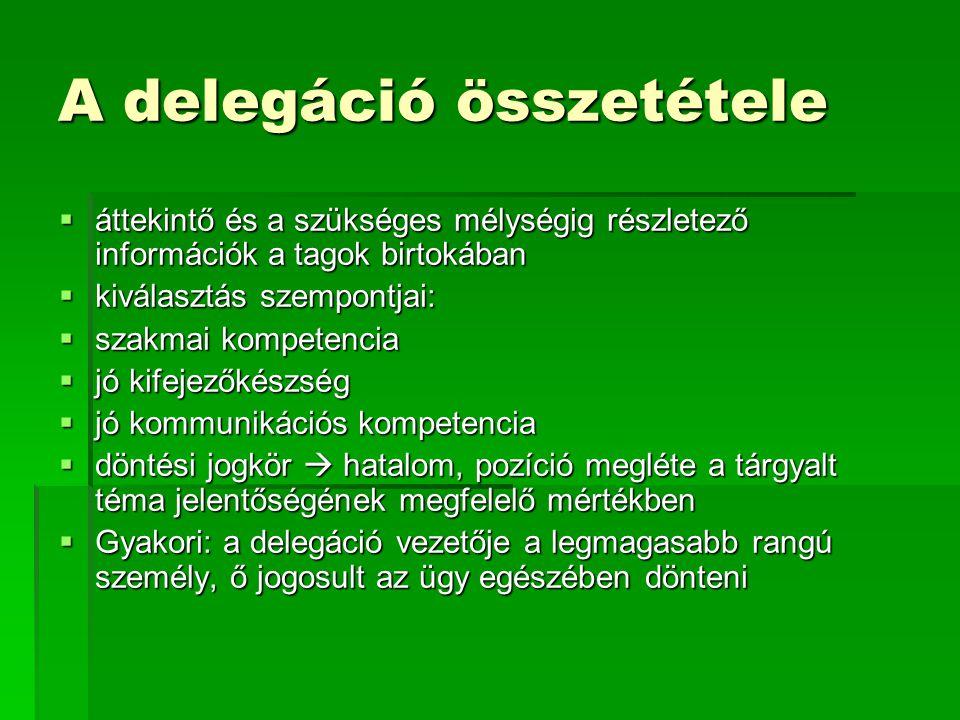A delegáció összetétele