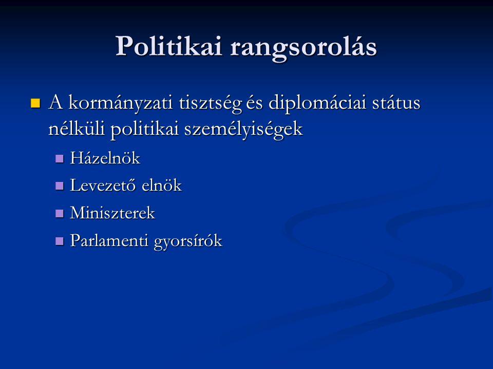 Politikai rangsorolás
