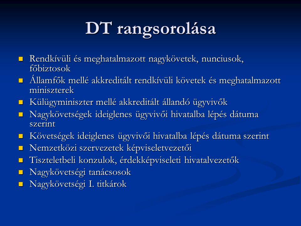 DT rangsorolása Rendkívüli és meghatalmazott nagykövetek, nunciusok, főbiztosok.