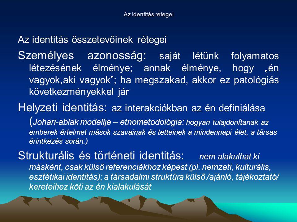 Az identitás rétegei Az identitás összetevőinek rétegei.