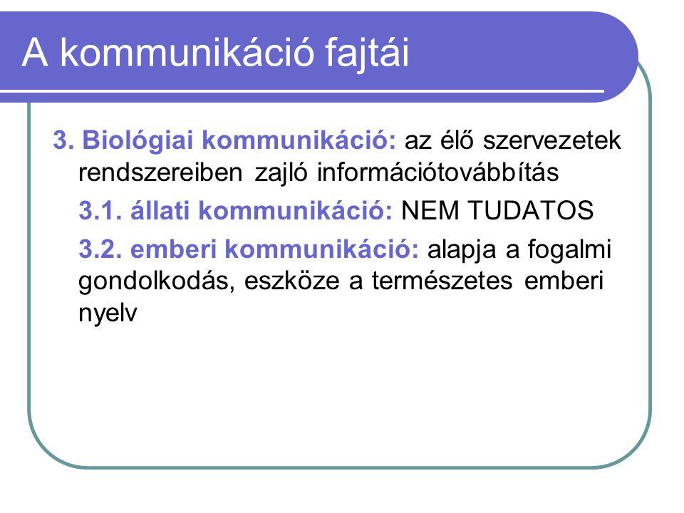 A kommunikáció fajtái 3. Biológiai kommunikáció: az élő szervezetek rendszereiben zajló információtovábbítás.