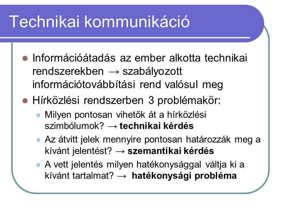 Technikai kommunikáció