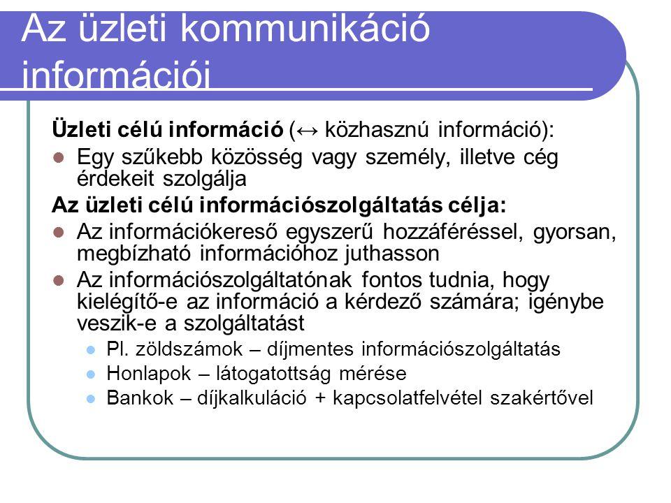 Az üzleti kommunikáció információi