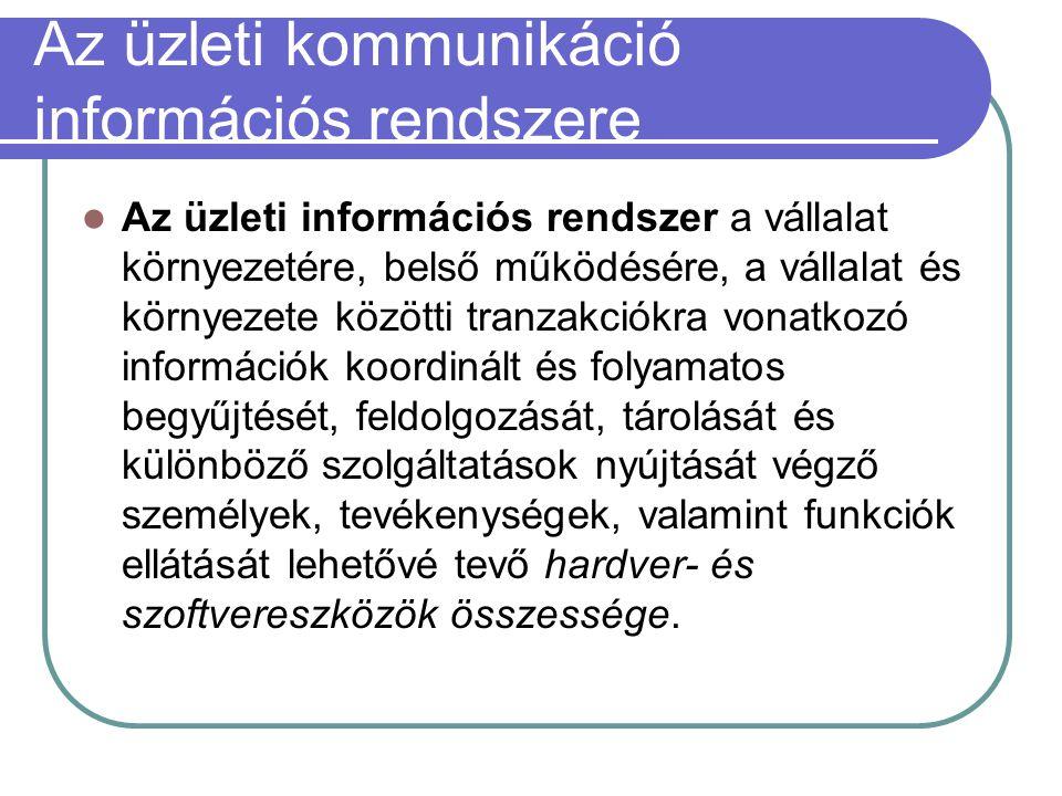 Az üzleti kommunikáció információs rendszere