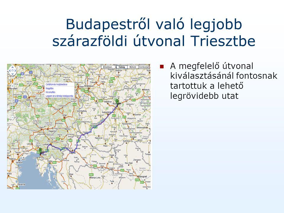 Budapestről való legjobb szárazföldi útvonal Triesztbe