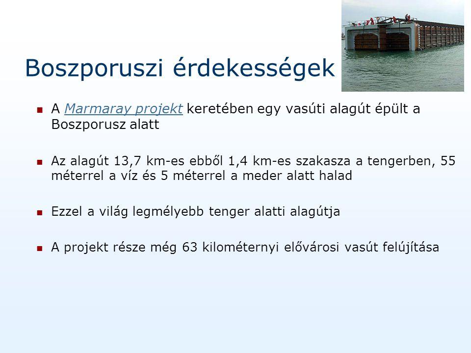 Boszporuszi érdekességek
