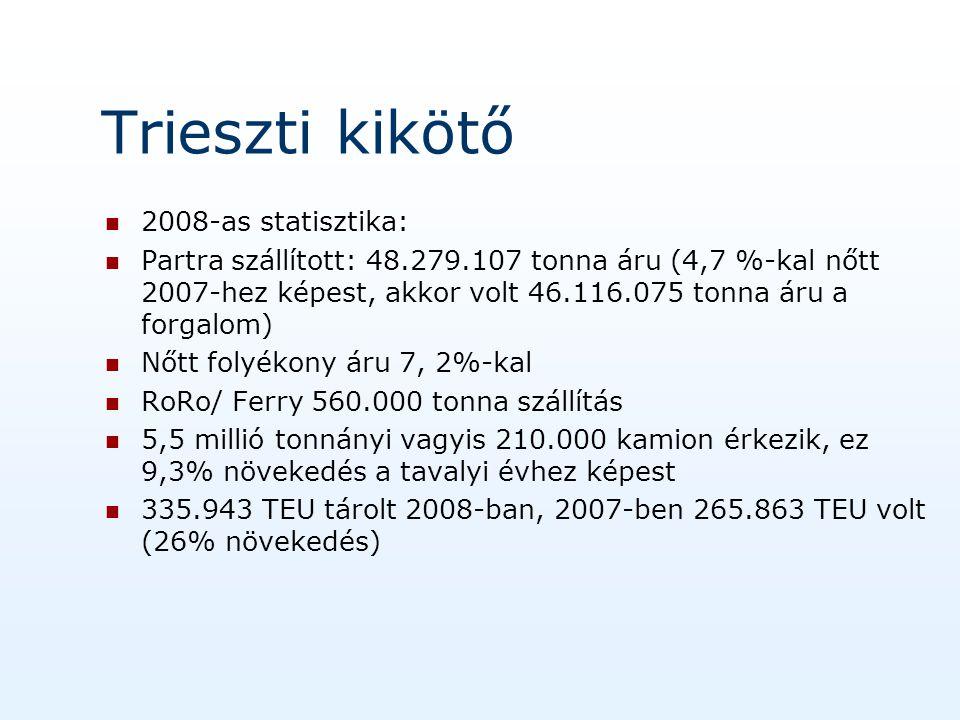 Trieszti kikötő 2008-as statisztika: