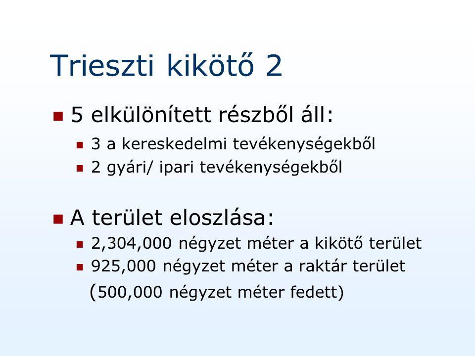 Trieszti kikötő 2 5 elkülönített részből áll: A terület eloszlása: