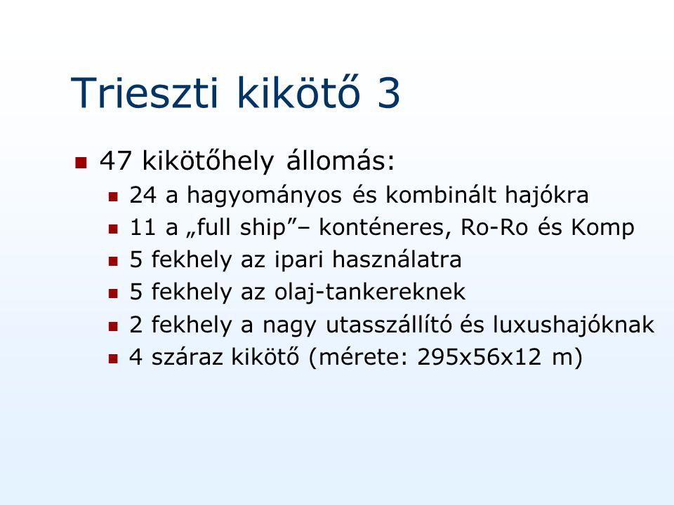 Trieszti kikötő 3 47 kikötőhely állomás: