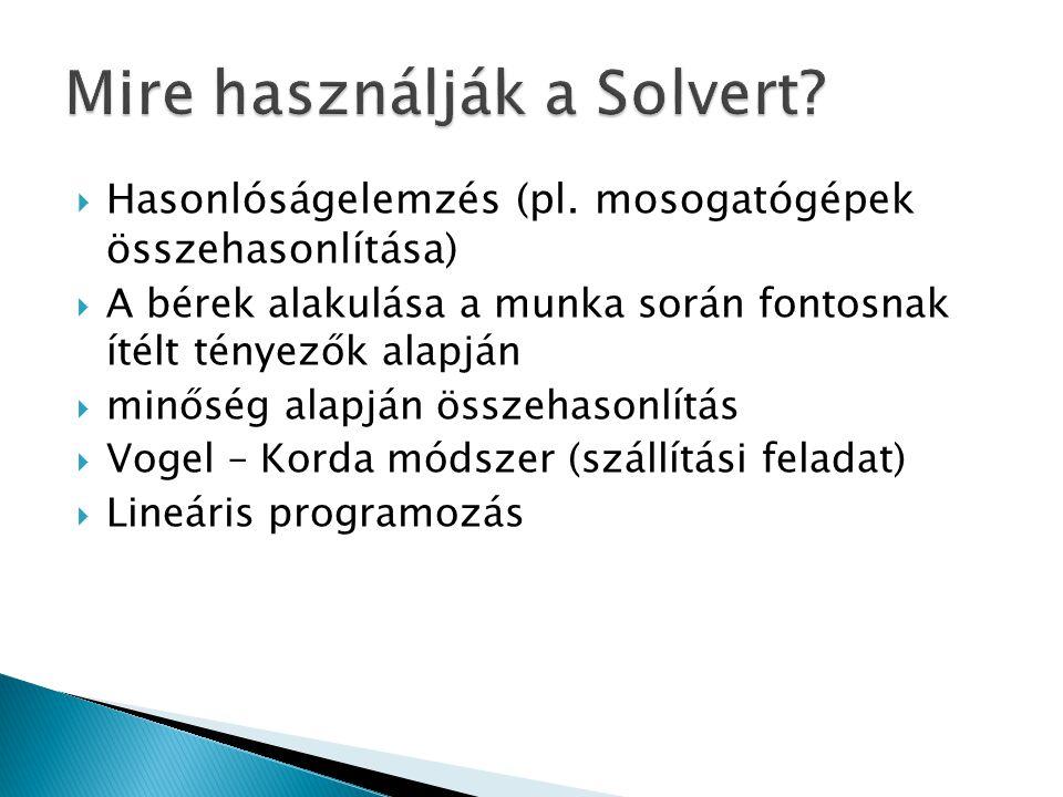 Mire használják a Solvert