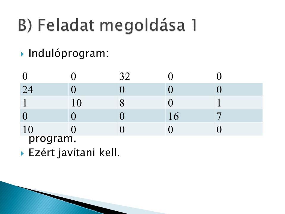 B) Feladat megoldása 1 32 24 1 10 8 16 7 Indulóprogram: