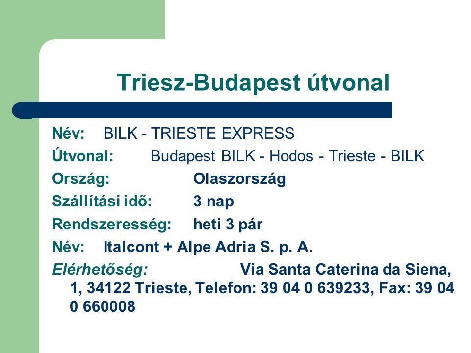 Triesz-Budapest útvonal