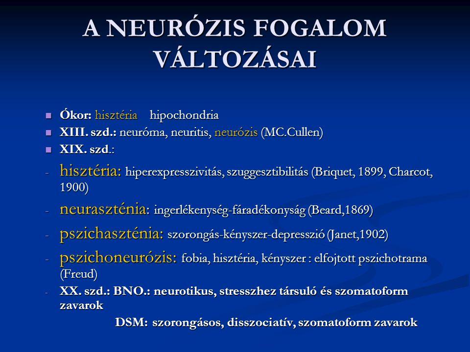A NEURÓZIS FOGALOM VÁLTOZÁSAI
