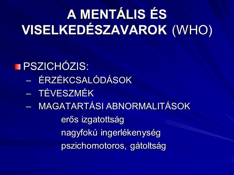 A MENTÁLIS ÉS VISELKEDÉSZAVAROK (WHO)
