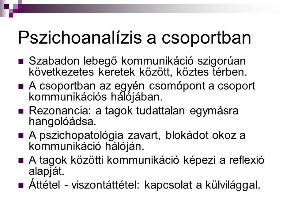 Pszichoanalízis a csoportban