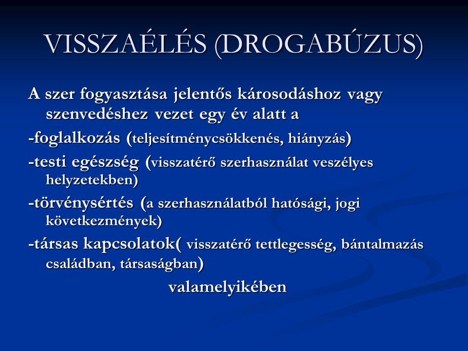 VISSZAÉLÉS (DROGABÚZUS)