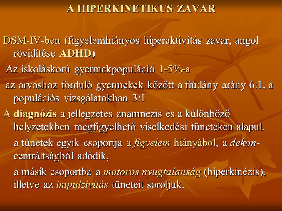 A HIPERKINETIKUS ZAVAR