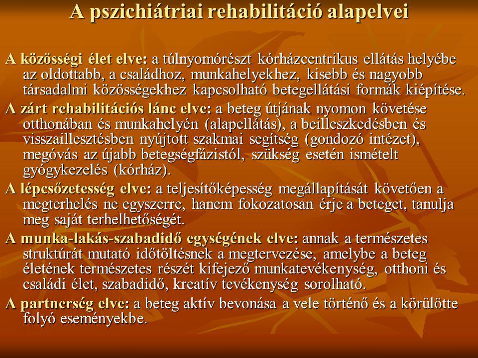 A pszichiátriai rehabilitáció alapelvei