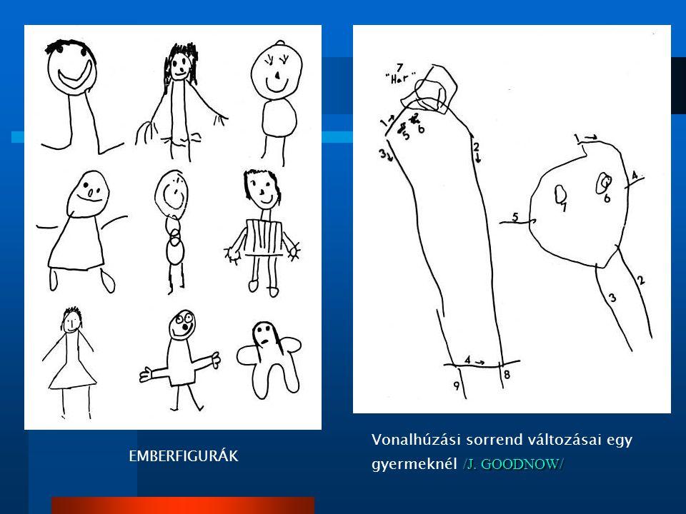 Vonalhúzási sorrend változásai egy gyermeknél /J. GOODNOW/