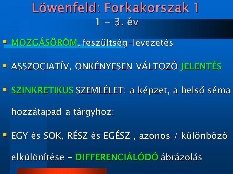 Löwenfeld: Forkakorszak 1 1 - 3. év