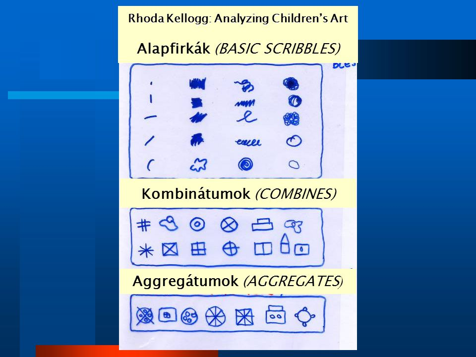 Rhoda Kellogg: Analyzing Children's Art