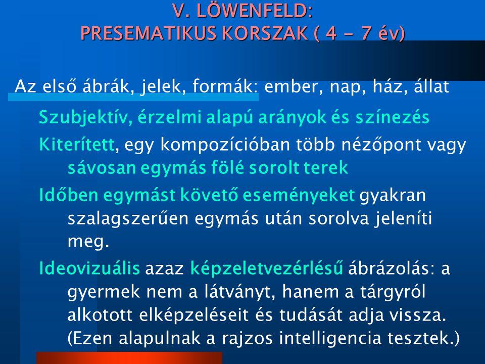 V. LÖWENFELD: PRESEMATIKUS KORSZAK ( 4 - 7 év)