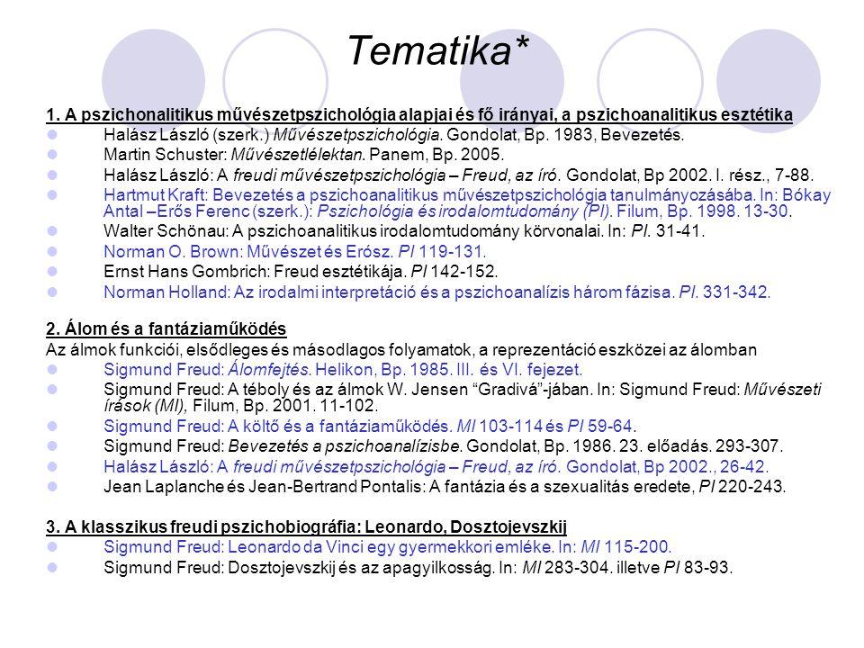 Tematika* 1. A pszichonalitikus művészetpszichológia alapjai és fő irányai, a pszichoanalitikus esztétika.