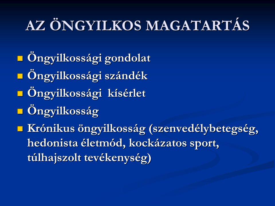 AZ ÖNGYILKOS MAGATARTÁS