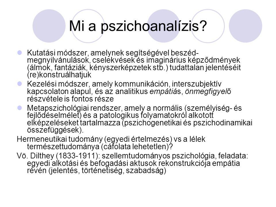 Mi a pszichoanalízis